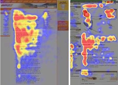 استفاده از نقشه گرمایی برای اصول طراحی وبسایت