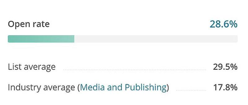 بخش آمارگیر نرم افزار ایمیل مارکتینگ