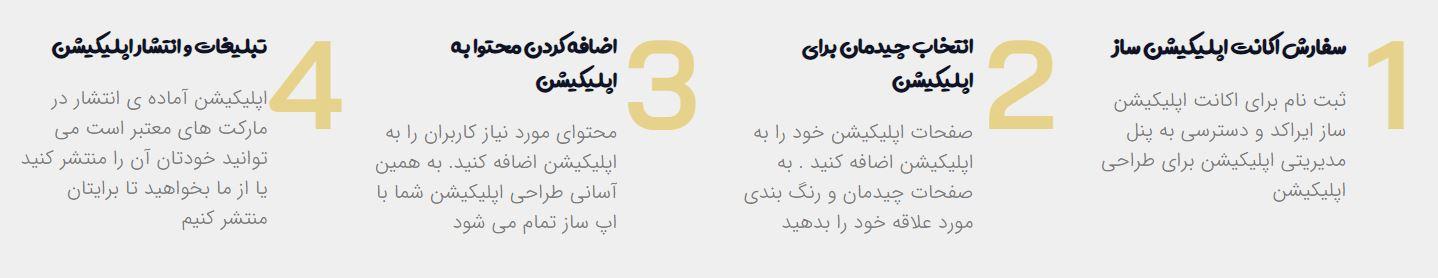 مراحل طراحی اپلیکیشن