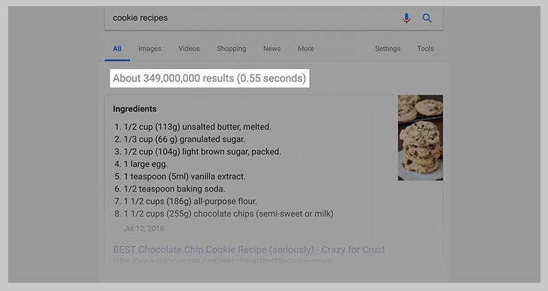 میزان سرچ کلمه در گوگل